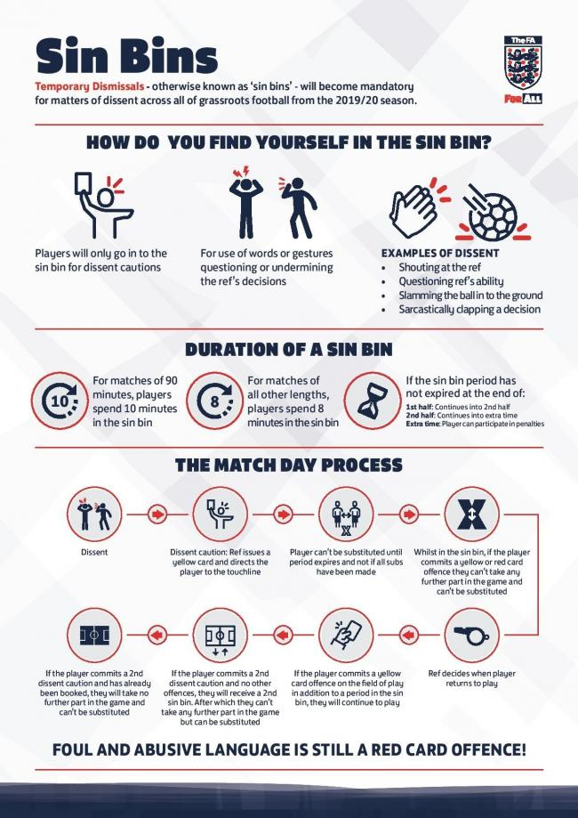 A graphic illustrating how the sin bins will work