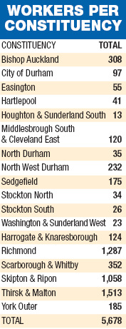 The Northern Echo: workers per constituency