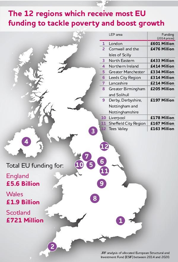 The Northern Echo: North-East to lose £600m after Brexit